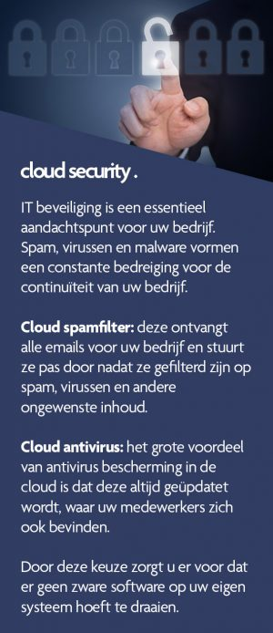 cloudesecurity